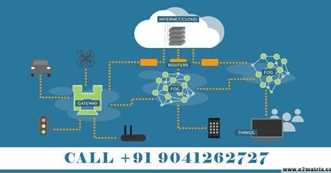 Our Cloud Computing Thesi Consultant Provide You Full Guidance With Proper Readymade For More Can Talk T Dissertation