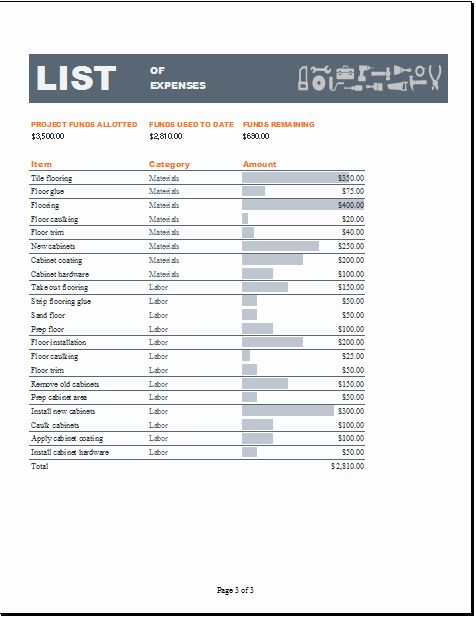 Residential Construction Budget Template Excel Lovely Excel Home