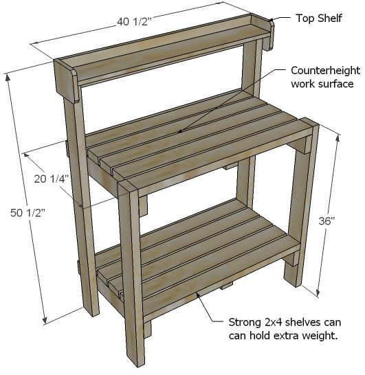 Ana White | Build a Simple Potting Bench | Free and Easy DIY Project and Furniture Plans: