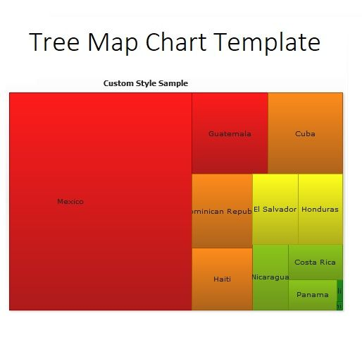 Tree Map Chart Templates 3 Printable Excel Word And Pdf Tree
