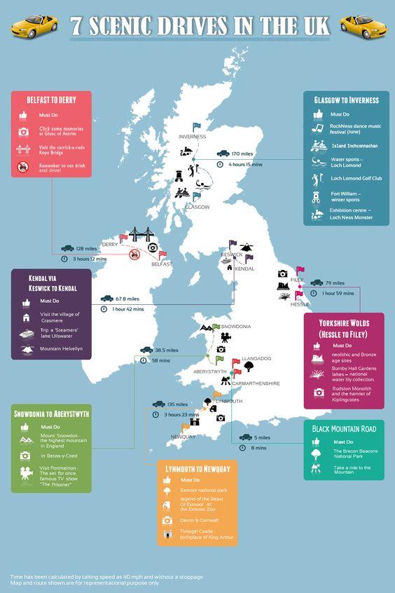 Infographic 7 Scenic Drives In UK - Hertz Car Hire
