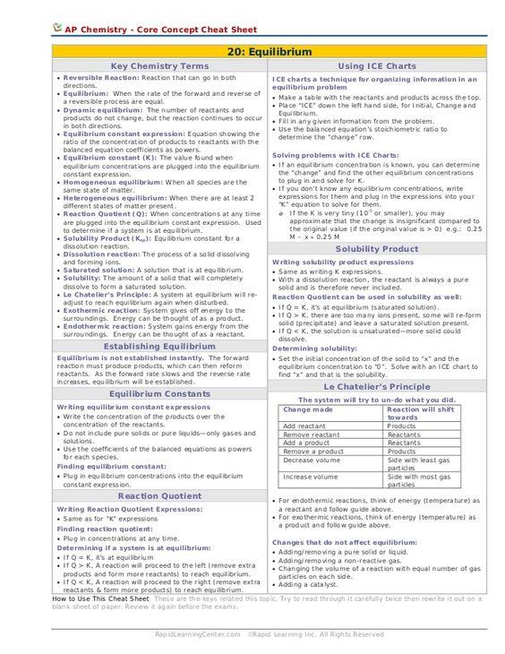 core java cheat sheet pdf