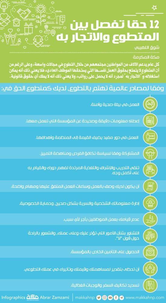 إنفوجرافيك 12 حقا تفصل بين المتطوع والاتجار به Infographic صحيفة مكة Asos Infographic
