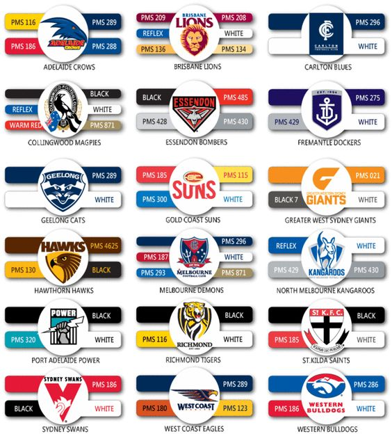 Sports underwriting afl tipping ladder