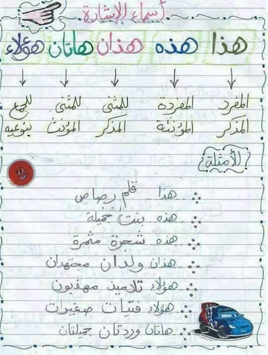 شرح الاساليب والتراكيب للأطفال بسهوله الامتحان التعليمى Arabic Language Learning Arabic Arabic Alphabet For Kids