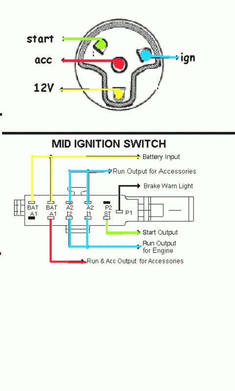 18 Motorcycle 4 Wire Ignition Switch Diagram Motorcycle Diagram Wiringg Net Switch Ignite Diagram