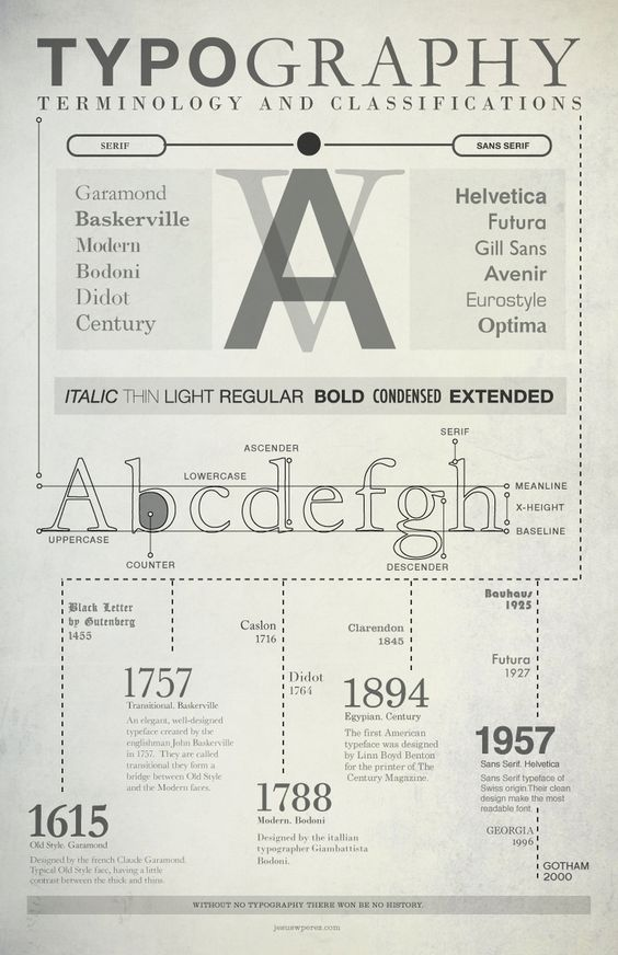 The best fonts to use on a resume, according to typographers and - best fonts for resumes