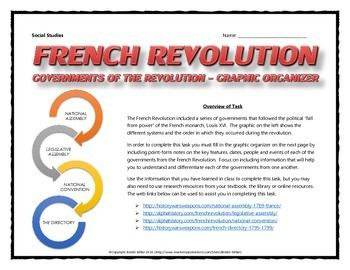 french revolution worksheets grade 8 1000 images about world history french revolution on. Black Bedroom Furniture Sets. Home Design Ideas