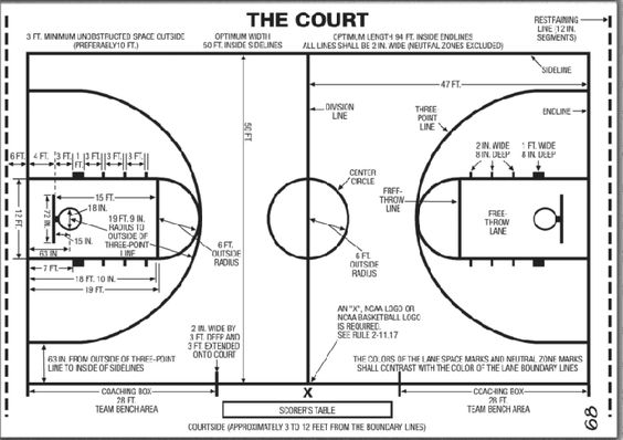 Youth basketball court dimensions basketball court for Basketball court dimensions