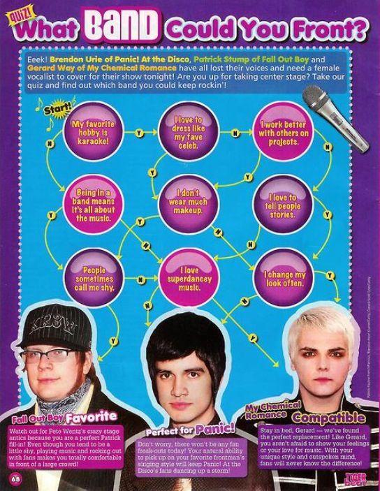 Teen Magazine Quizes 69