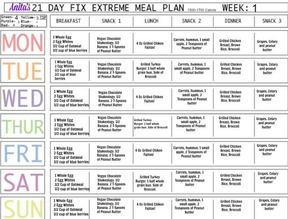 21 day fix meal plan 21 Day Fix Pinterest 21 days, Read more