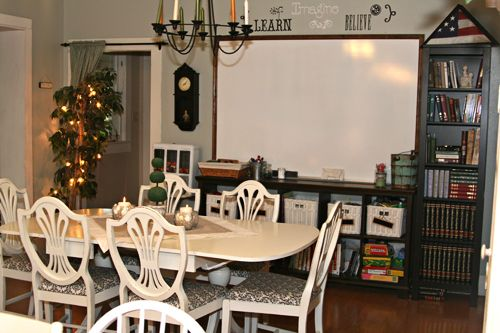 I 39 ve always imagined having my own chalk whiteboard in my for Homeschool dining room ideas