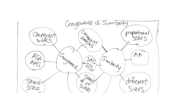 Congruence similarity double bubblepdf math thinking maps congruence similarity double bubblepdf math thinking maps pinterest thinking maps sciox Image collections