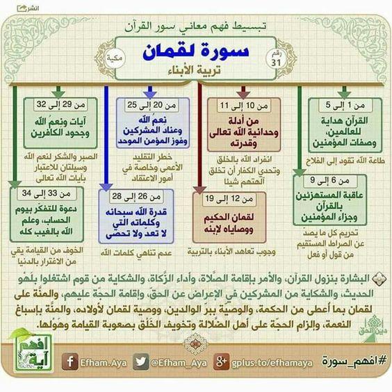 Pin By Noon Nony On Islamic Quran Tafseer Quran Book Quran Recitation