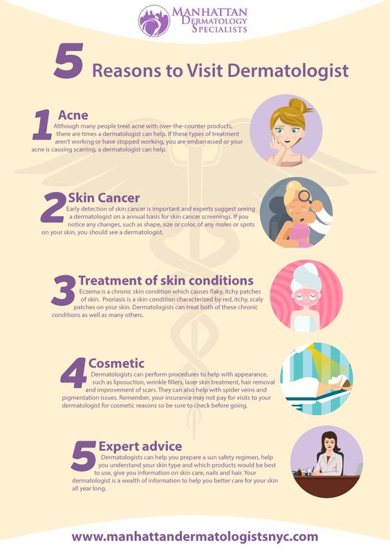 Manhattan Dermatology Specialists 51 East 25th Street, Ste 411 New York, NY 10010 (212) 889-2402