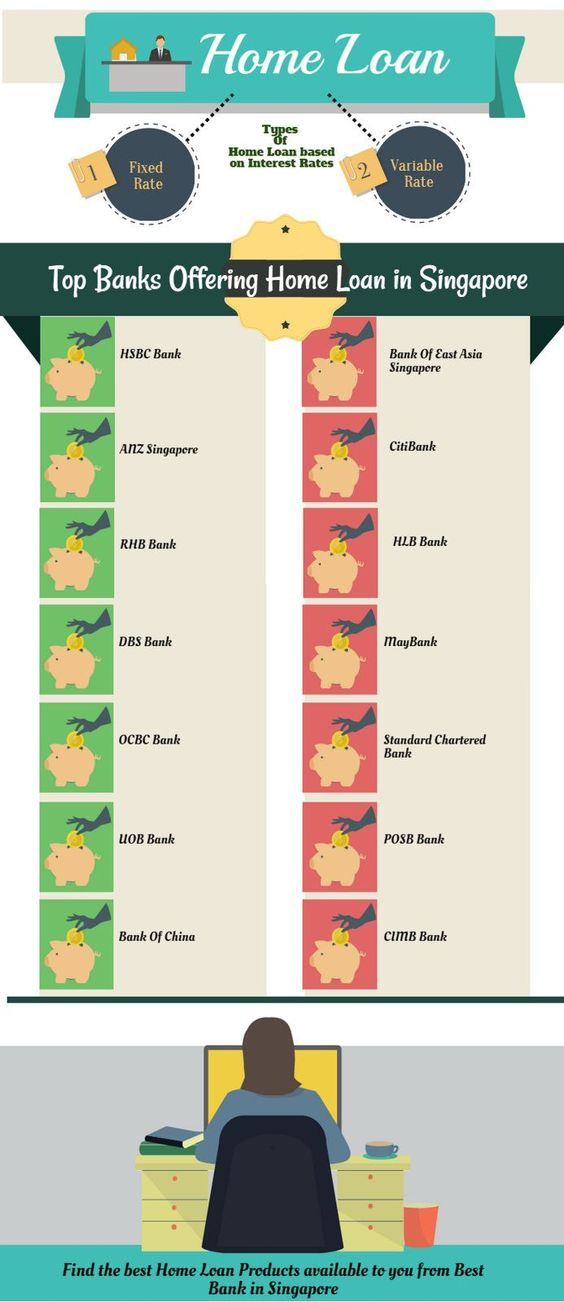 Flic Kr P W5quuz Home Loan Types Here Is The Infographics
