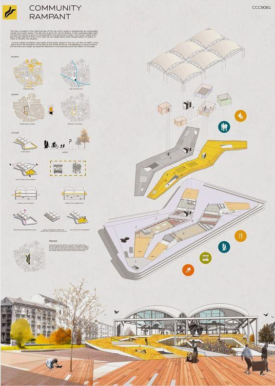 Ejemplos de Laminas Arquitectónicas I. | ArquiHoy-Expo