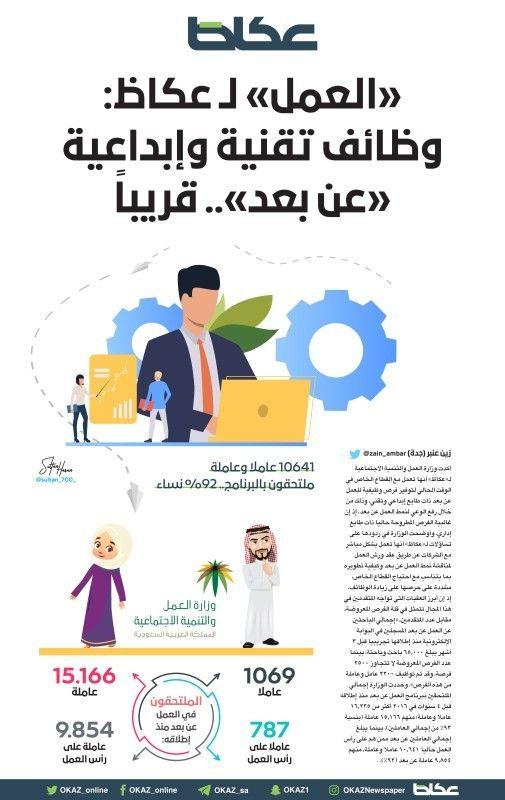العمل لـ عكاظ وظائف تقنية وإبداعية عن بعد قريبا Saudi Arabia News Media Multimedia