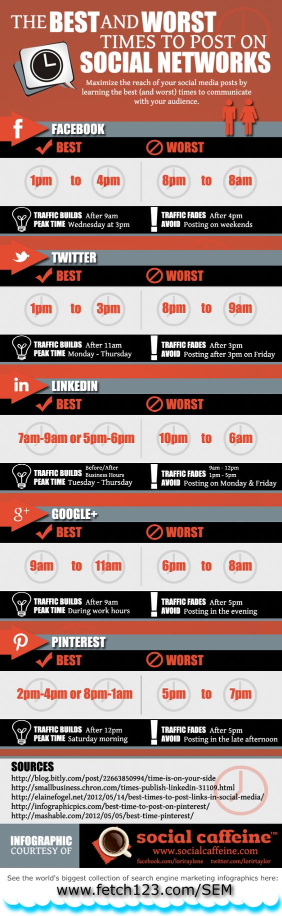 The Best (And Worst) Times To Post To Twitter, Facebook, Pinterest, And Google+ [INFOGRAPHIC]
