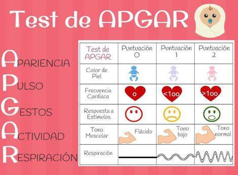 test de apgar enfermería | Nemotecnia | Pinterest