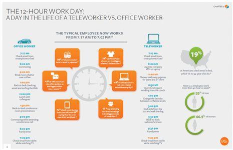 telework_infographic_sm