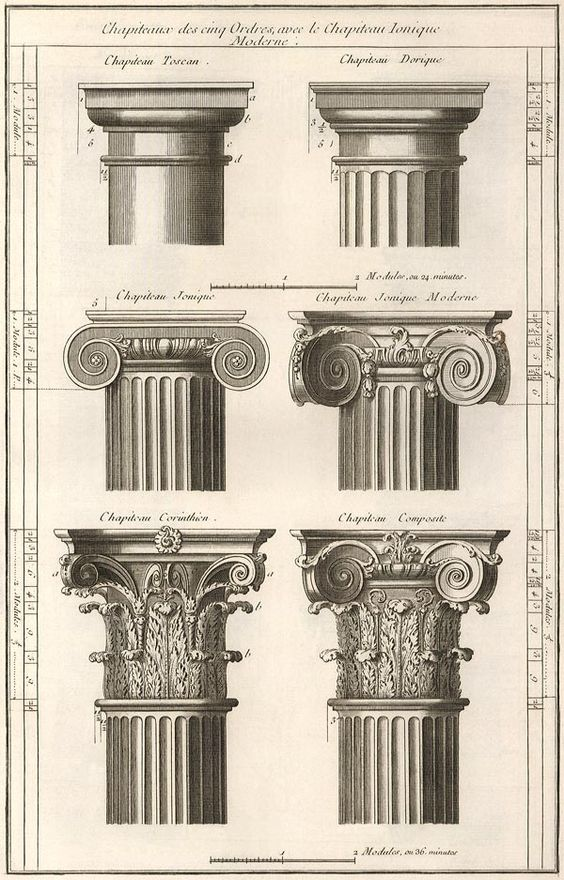 Corinthian, Doric, Ionic columns of Ancient Greece that still inspire architecture today