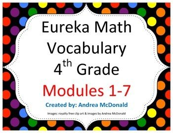Resources for teachers using Eureka math or Engage NY.