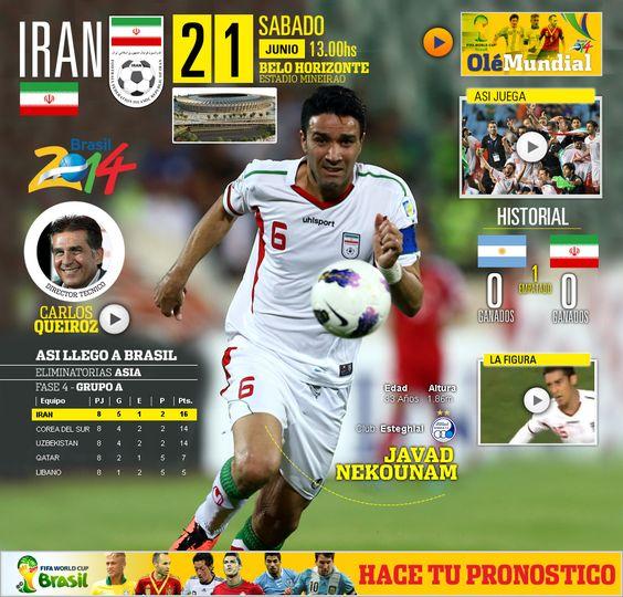 ARG vs. Irán sábado 21/6 13hs