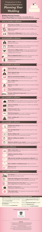 Best 20+ Wedding preparation list ideas on Pinterest | Wedding ...