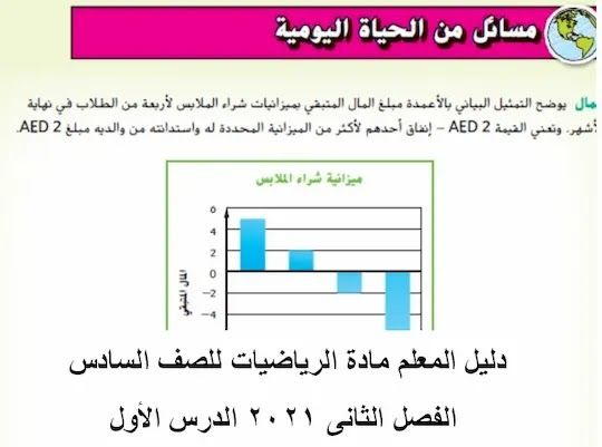 Pin By Mdrsa Uae On مناهج الصف السادس بالإمارات Teacher Guides Guided Math Math