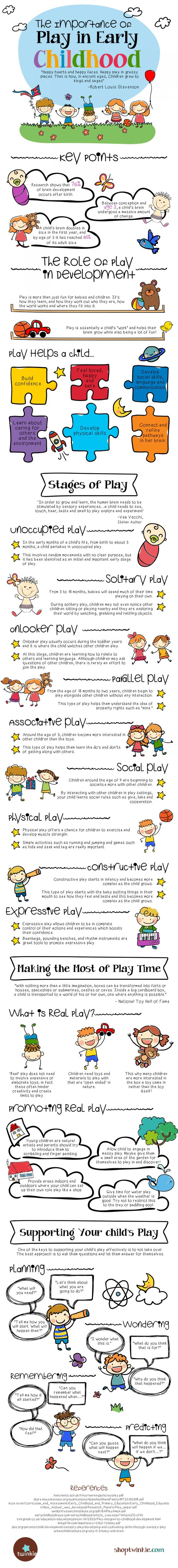 When children play we often just think they're having fun, but research has shown that the benefits of play extend far beyond that in early childhood.