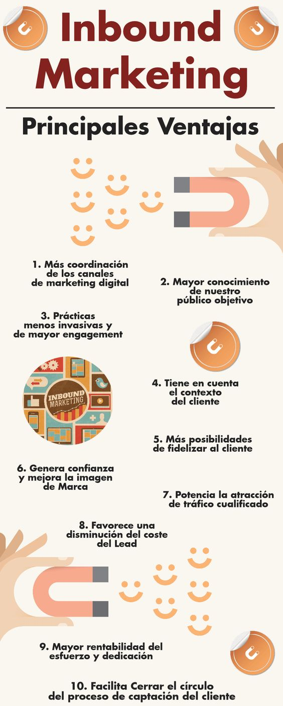Principales ventajas del Inbound Marketing
