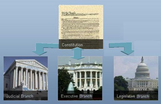 separation of powers uk essay