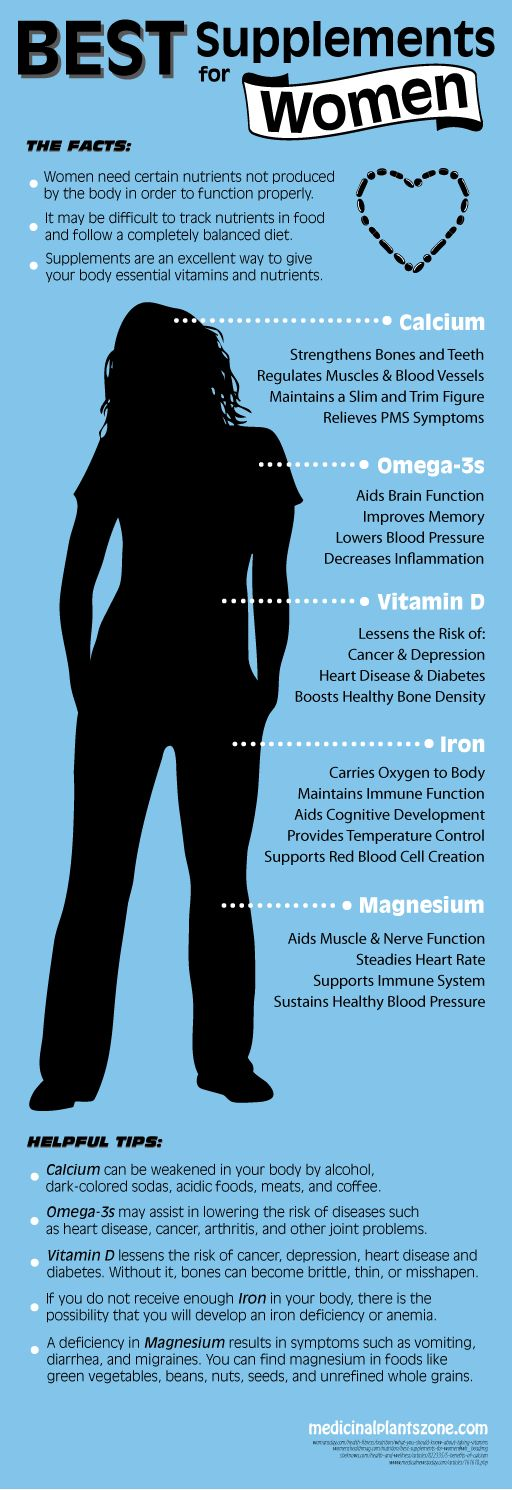 The Best Supplements for Women Infographic