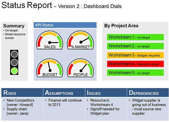 Project Status Report Template Design Pinterest Template - ms project burndown chart