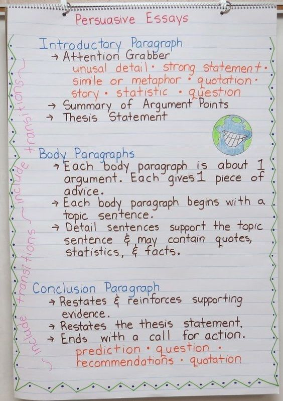 persuasive essay for global warming