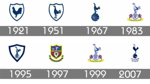 Tottenham Hotspur Logo Tottenham Hotspur Tottenham Soccer Logo