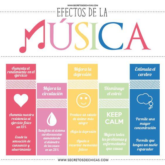 Beneficios de la música | Beneficios | Pinterest
