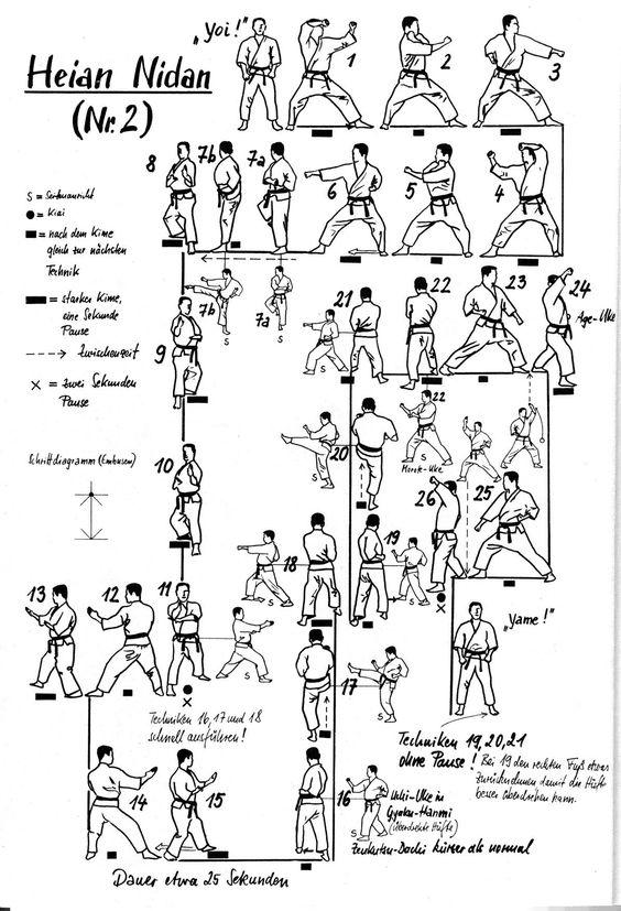 HEIAN NIDAN – cesta míru – Tato kata byla původně první, tedy Pinan Shodan. Všechny kata Pinan vytvořil mistr Yasutsune Itosu, učitel Gichina Funakoshiho, když se karate zavádělo na okinawských školách jako tělocvik. Pinan kata jsou složeny ze základních principů kata Bassai (Passai) a Kanku (Kushanku).