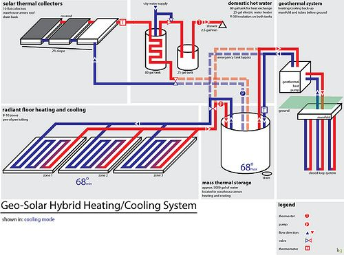 Image Result For Vrf System Diagram Geothermal Energy Heating