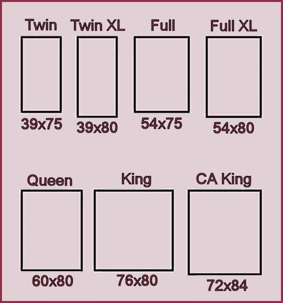 Mattress Size Chart Diy Bed Frame, What Is The Length And Width Of A King Size Bed Frame