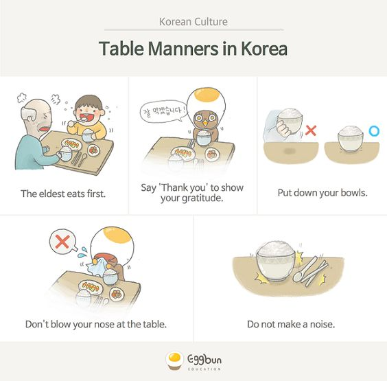 5 table manners in korea editor dining etiquette and tables for Table etiquette rules
