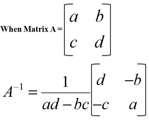 Inverse Of A 2 X 2 Matrix Matrices Math Mathematics Worksheets Studying Math