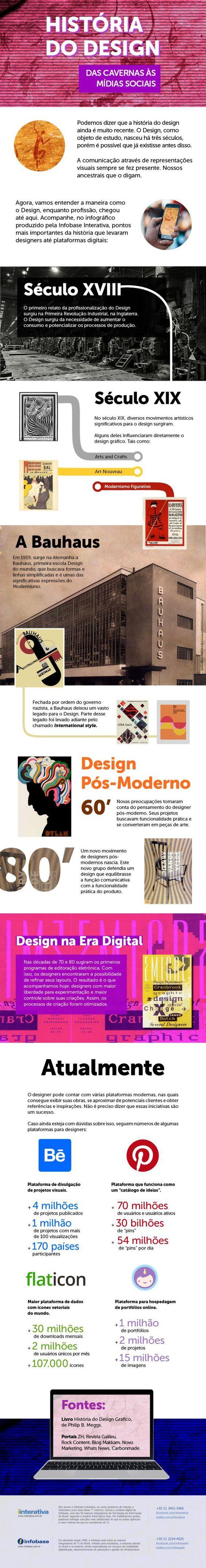 Design como sabemos não é antigo, apenas a três séculos é objeto de estudos, mas entendemos que já existia. Desde culturas milenares, a comunicação por representações visuais já era caracterizada. …