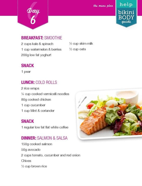 kayla itsines nutrition guide pdf online