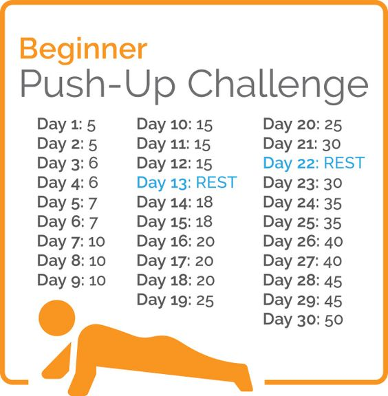 How to Lose Weight with doTERRAs Slim Sassy - Beginner 30 Day Push-Up Challenge https://essentialsforeveryday.me/2015/01/14/how-to-lose-weight-with-doterra/ #doterra #slimandsassy #challenge
