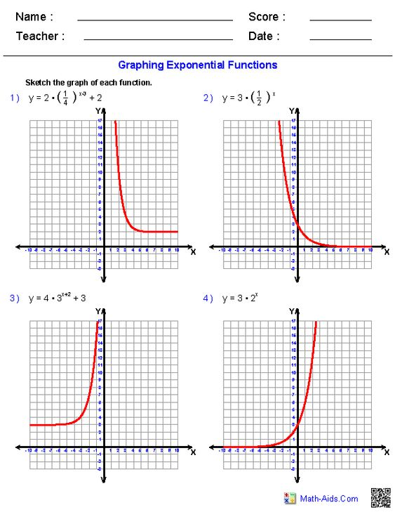 Graphing Exponential Functions Worksheets – Math Graphing Worksheets