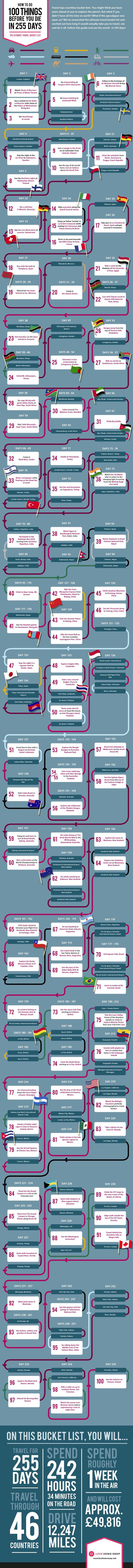 The Ultimate Travel Bucket List: How To Do 100 Things Before You Die In 255 Days #Infographic #Travel