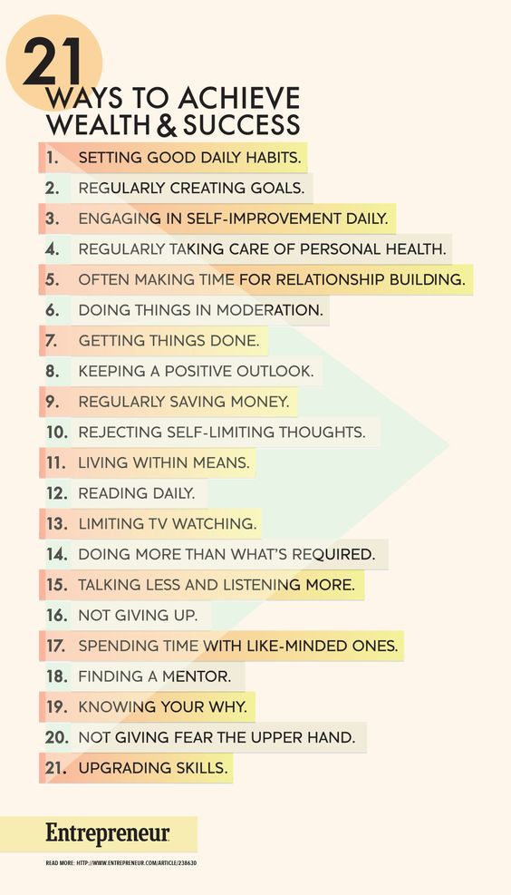 21 ways to achieve wealth and success - great article from Entrepreneur