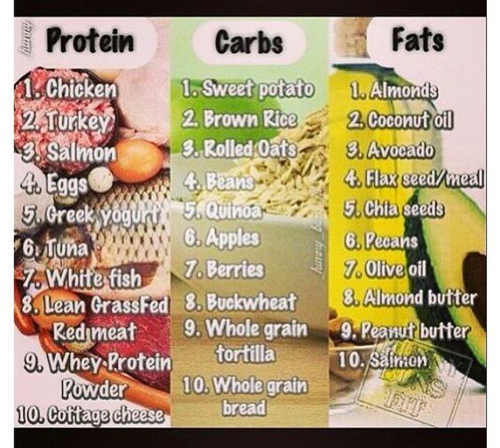 Diet plans that work.